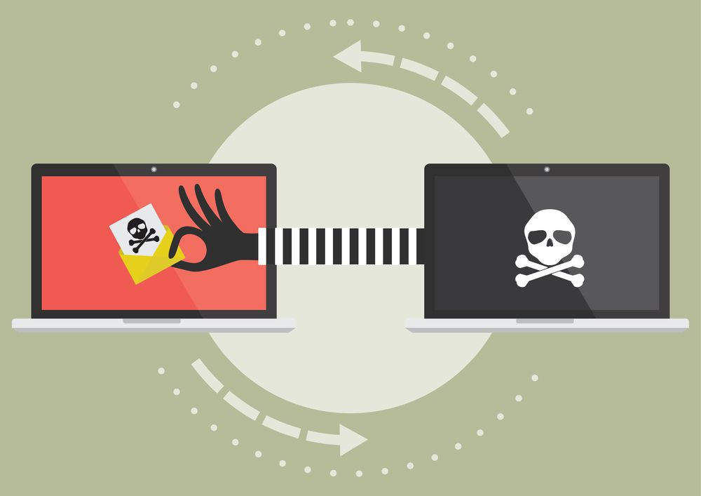 Como ocorre o ataque de Ransomware