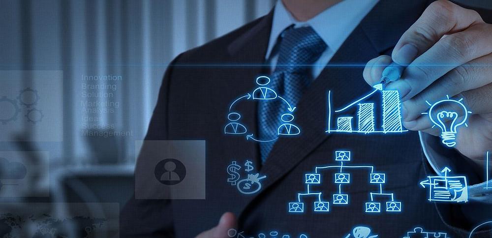 Atividades da gestão de TI