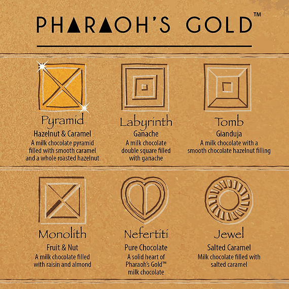 Pharaoh chocs inlay card Ian Renshaw actor prop maker designer illustrator musician