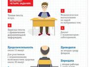 О сроках, местах и порядке информирования о результатах итогового собеседования по русскому языку