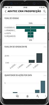 ADVTEC   CRM Prospecção   BI