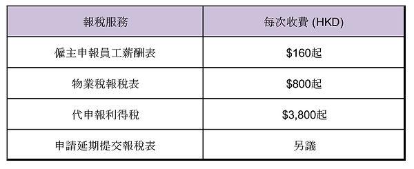 Tax price.jpg