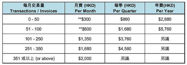 BookKeeping Price.jpg