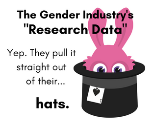 """Gender Industry's Supposed """"Research"""" Holds No Water"""