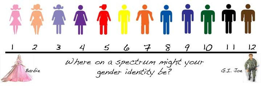 Gender Chart.jpg