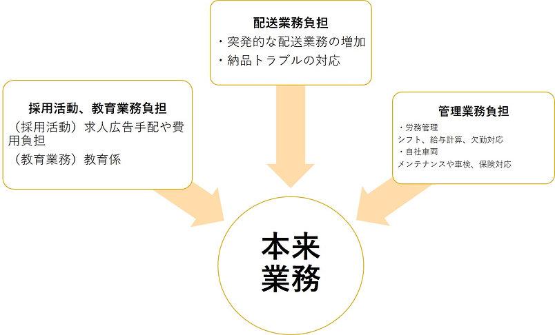 コア業務.jpg