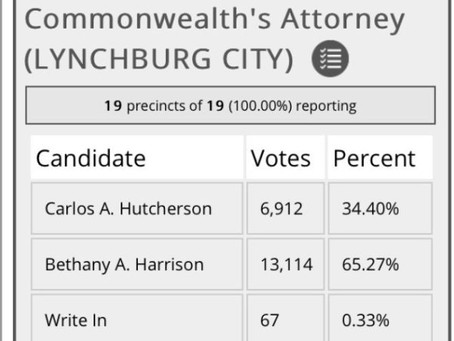 Bethany Harrison Elected Commonwealth's Attorney