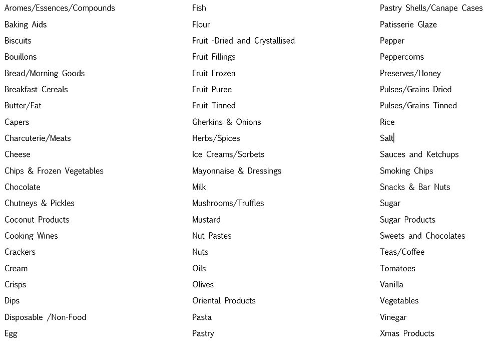 product list.PNG