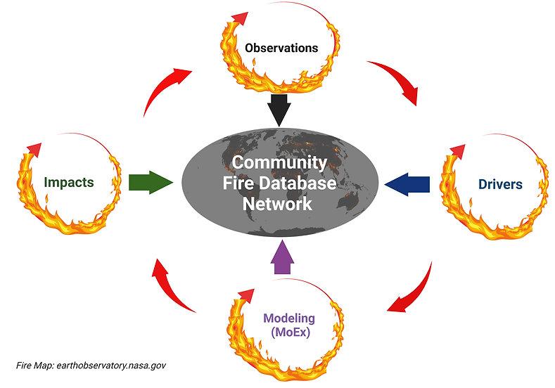 Fire_workshop (3).jpeg