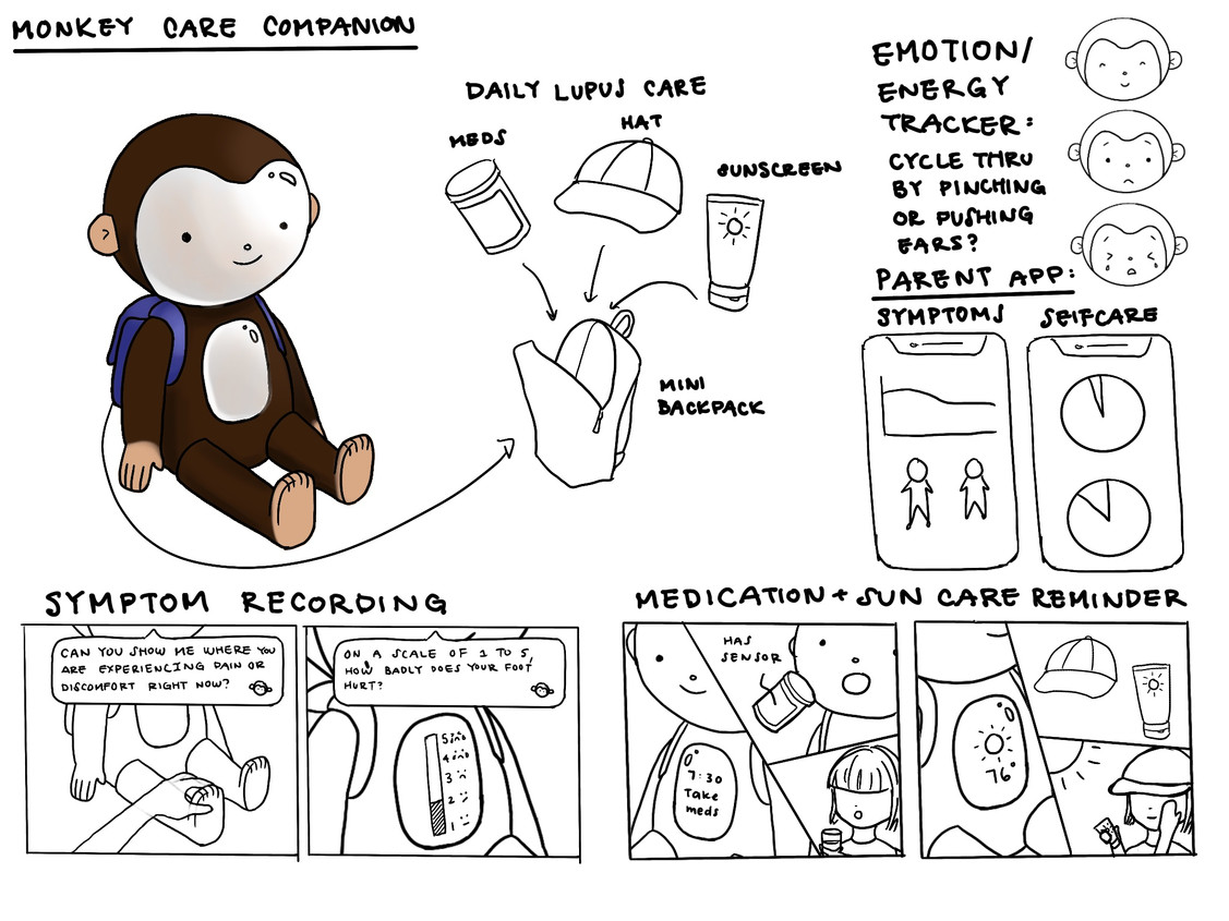 Monkey Care Companion