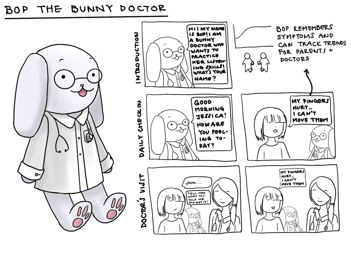 Bop the Bunny Doctor