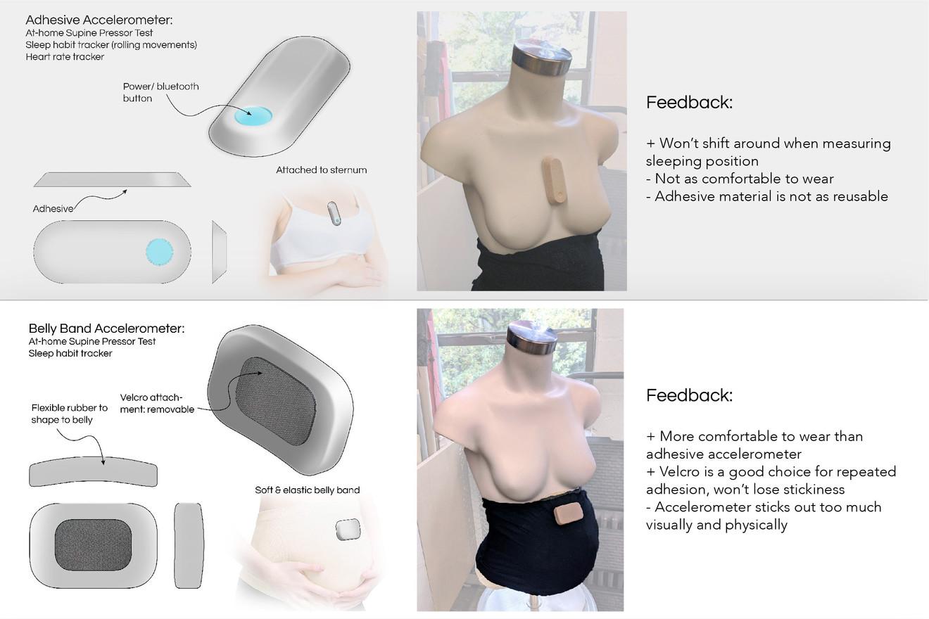 Accelerometer Design & Foam Prototypes
