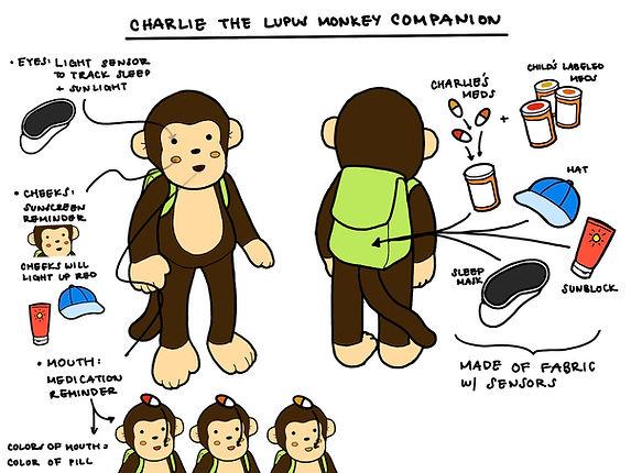 Charlie_the_Monkey_1.0.jpg