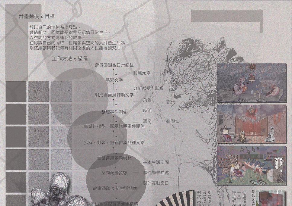 蔡昀真 - 新秀展線上版面-01.jpg