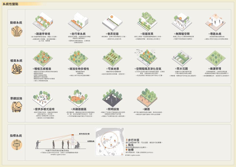 憂‧癒探索生活地圖-05.jpg