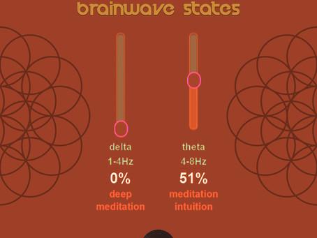 Subconscious Brainwave States