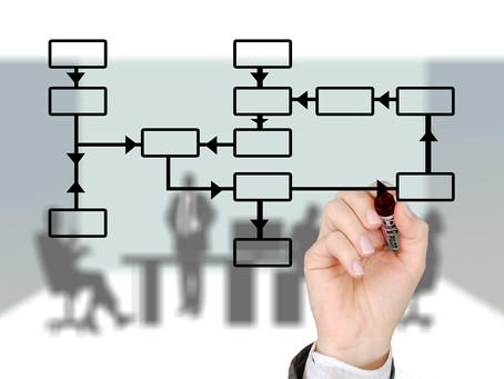 A importância de se ter organizações bem estruturadas para enfrentar crises e ineficiências