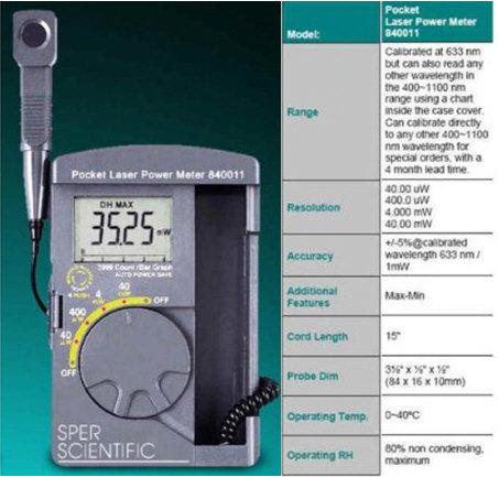 Sper Scientific Laser Power Meter [AIX-SPER-1]