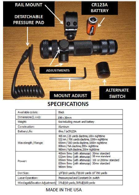 Green Laser Gunsight 35mw AixiZ Exclusive [AIX-BGS-25G]