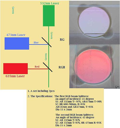 RGB laser beam combining optics [AIX-DICH]