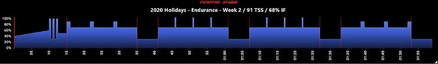 2020 Holidays - Endurance - Week 2.JPG