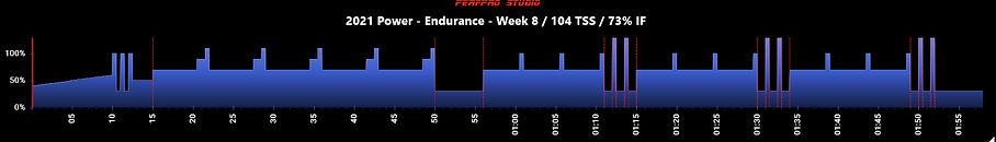 2021 Power - Endurance - Week 8.JPG