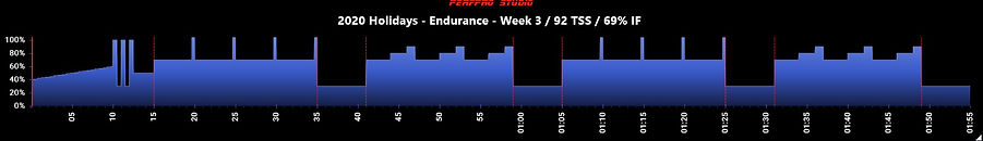 2020 Holidays - Endurance - Week 3.JPG