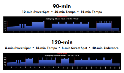 Weekly Workout Preview - 2020 04 15.png