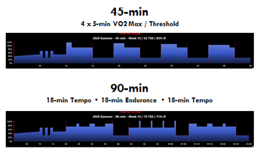 2020 08 19 - Weekly Workout Preview.png