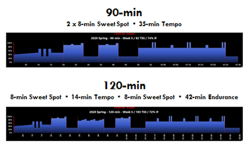 Weekly Workout Preview - 2020 04 22.png