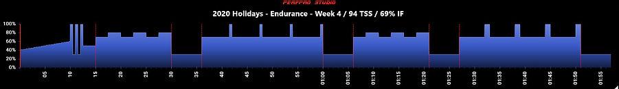 2020 Holidays - Endurance - Week 4.JPG
