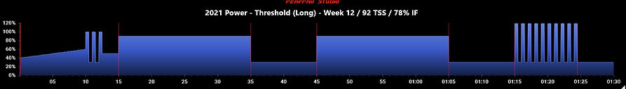 2021 Power - Threshold (Long) - Week 12.