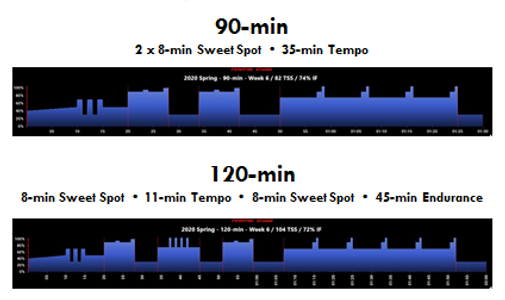 Weekly Workout Preview - 2020 04 29.png