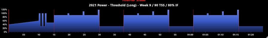 2021 Power - Threshold (Long) - Week 9.J