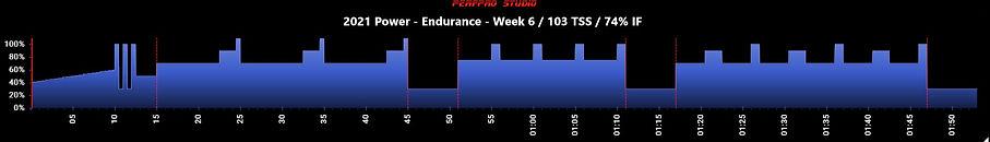2021 Power - Endurance - Week 6.JPG
