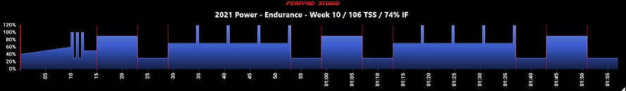2021 Power - Endurance - Week 10.JPG