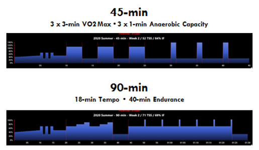 Weekly Workout Preview - 2020 06 03.png
