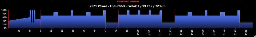 2021 Power - Endurance - Week 3.JPG