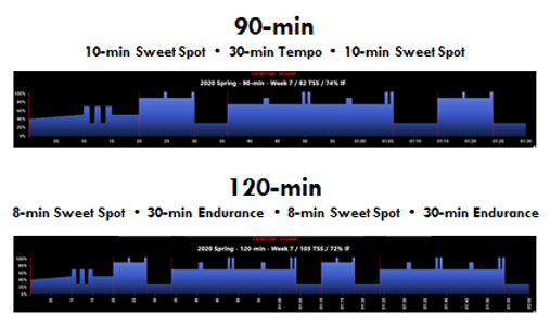 Weekly Workout Preview - 2020 05 06.png