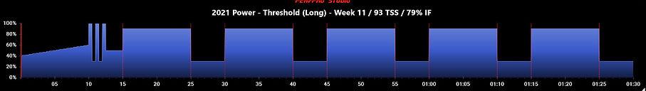 2021 Power - Threshold (Long) - Week 11.