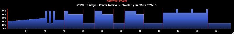 2020 Holidays - Power Intervals - Week 3