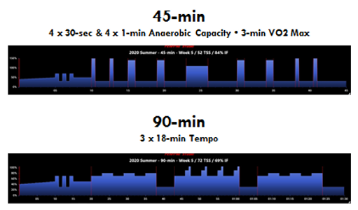 Weekly Workout Preview - 2020 06 24.png