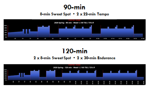 Weekly Workout Preview - 2020 03 25.png