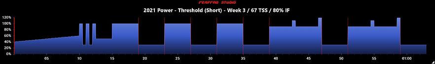 2021 Power - Threshold (Short) - Week 3.