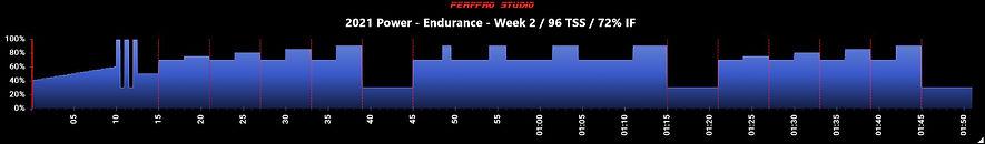 2021 Power - Endurance - Week 2.JPG