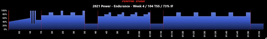 2021 Power - Endurance - Week 4.JPG