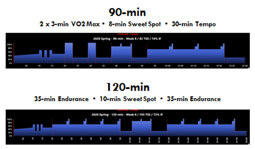 Weekly Workout Preview - 2020 05 13.png
