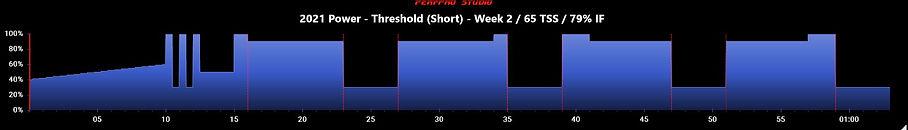 2021 Power - Threshold (Short) - Week 2.