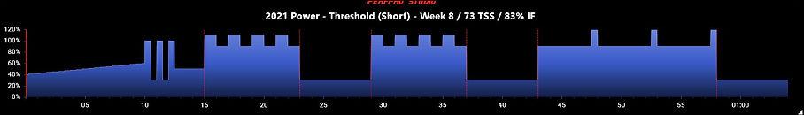 2021 Power - Threshold (Short) - Week 8.