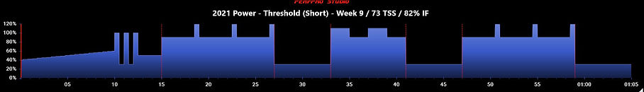 2021 Power - Threshold (Short) - Week 9.
